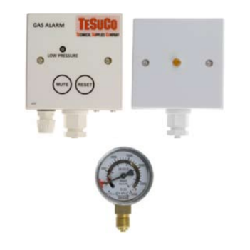 Alarm Panel Audible and Visual Inc. Plugpack